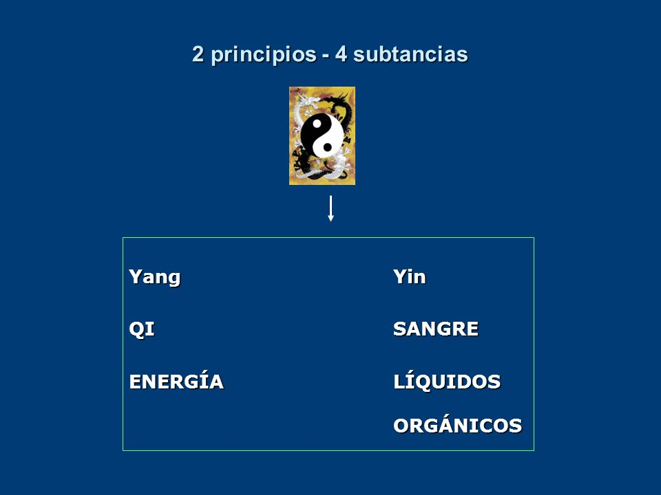 2 principios - 4 subtancias