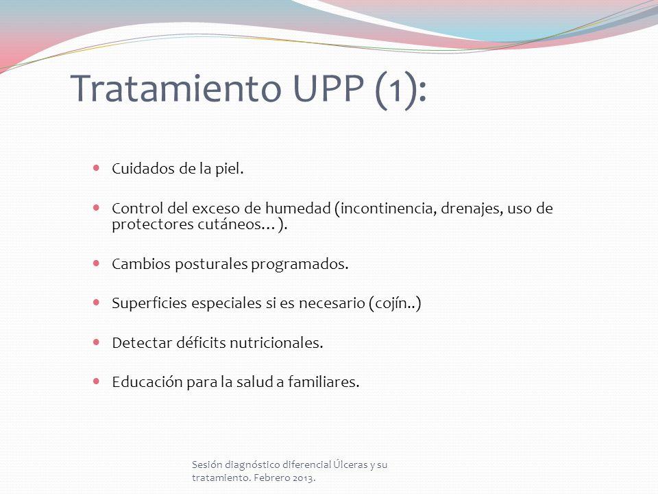 Tratamiento UPP (1): Cuidados de la piel.