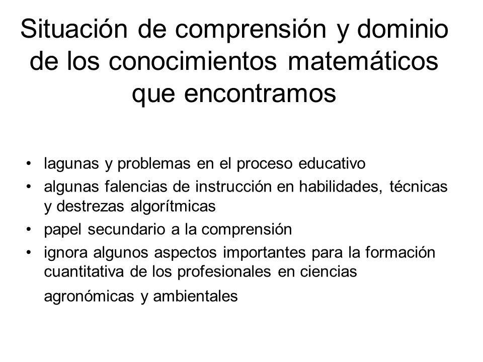 Situación de comprensión y dominio de los conocimientos matemáticos que encontramos