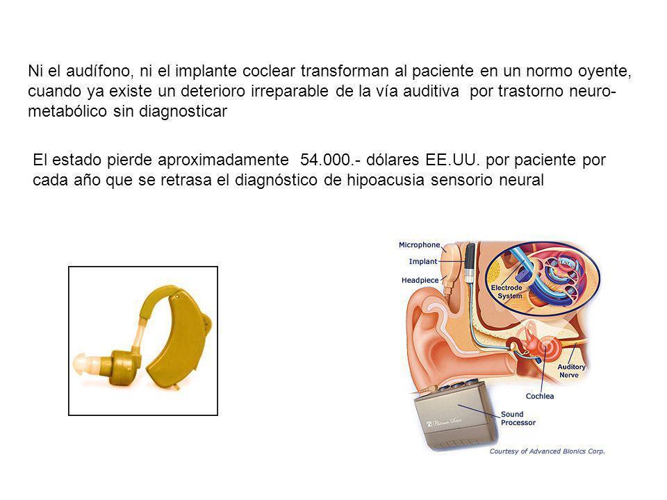 Ni el audífono, ni el implante coclear transforman al paciente en un normo oyente,