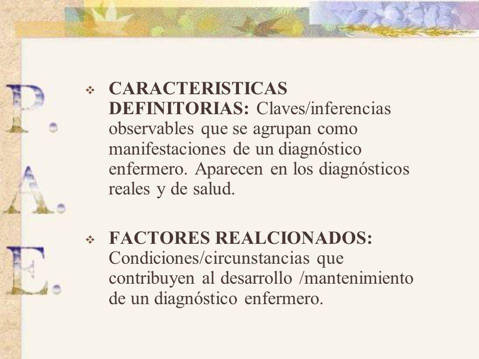 CARACTERISTICAS DEFINITORIAS: Claves/inferencias observables que se agrupan como manifestaciones de un diagnóstico enfermero. Aparecen en los diagnósticos reales y de salud.