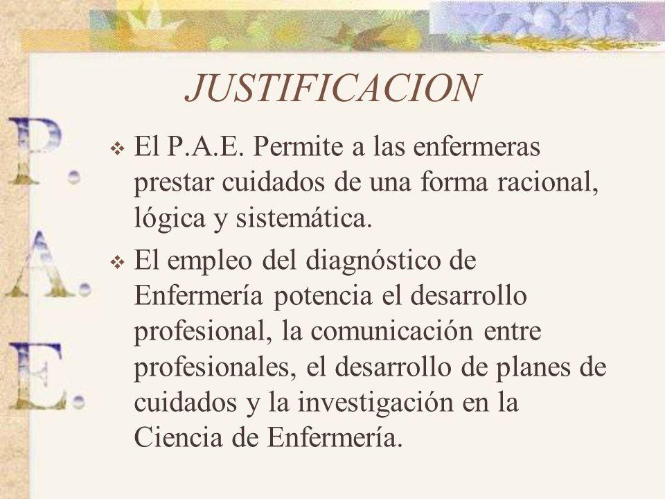 JUSTIFICACION El P.A.E. Permite a las enfermeras prestar cuidados de una forma racional, lógica y sistemática.