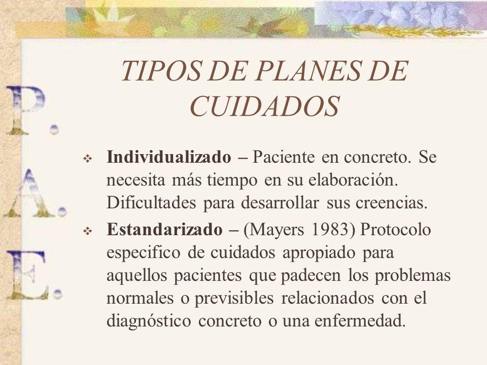 TIPOS DE PLANES DE CUIDADOS