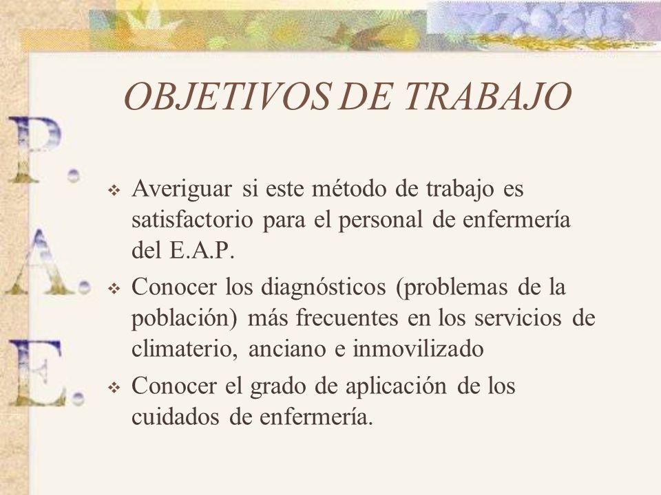 OBJETIVOS DE TRABAJO Averiguar si este método de trabajo es satisfactorio para el personal de enfermería del E.A.P.