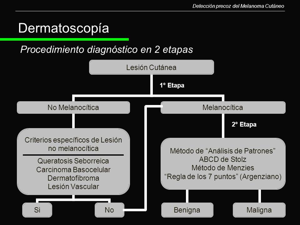 Dermatoscopía Procedimiento diagnóstico en 2 etapas