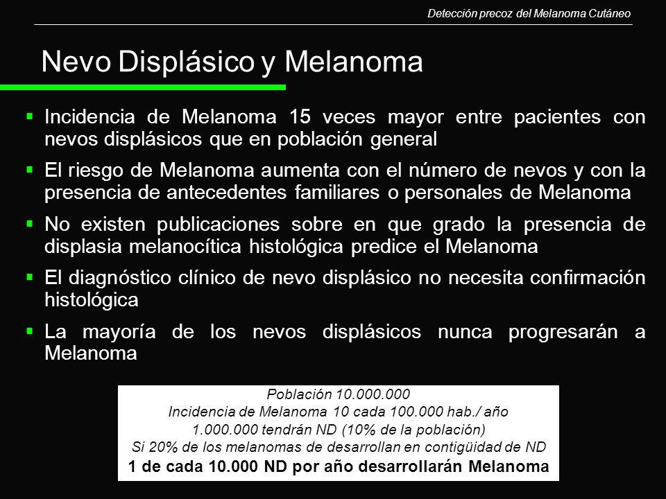 1 de cada 10.000 ND por año desarrollarán Melanoma