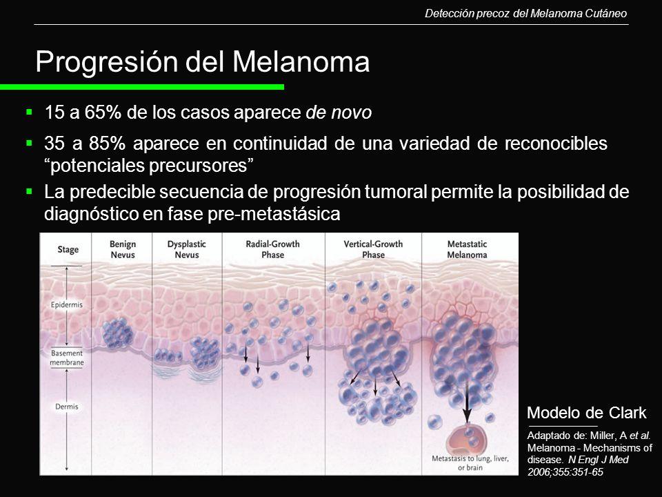 Progresión del Melanoma