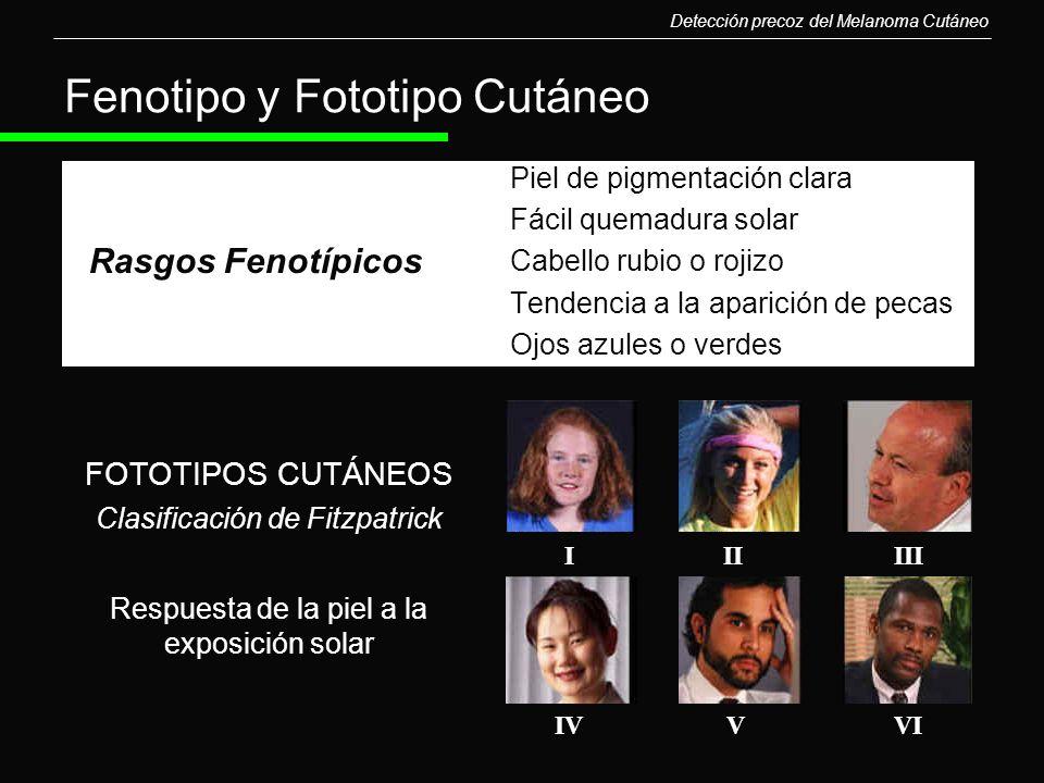 Fenotipo y Fototipo Cutáneo