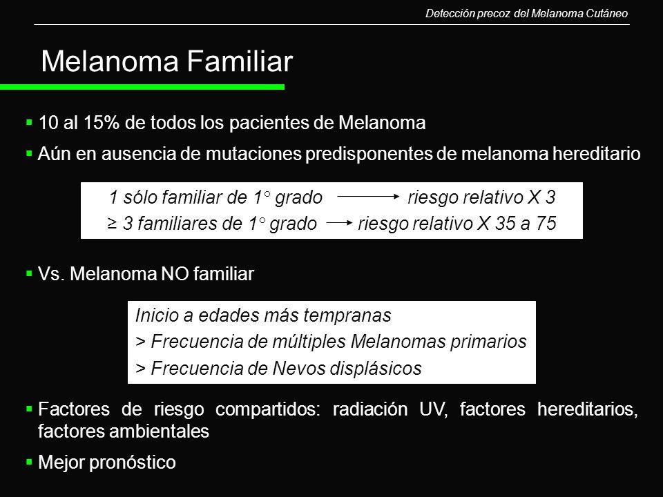 Melanoma Familiar 10 al 15% de todos los pacientes de Melanoma