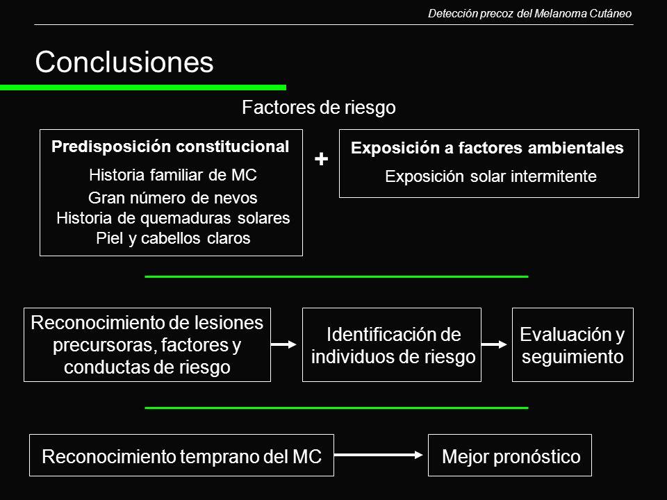 Conclusiones + Factores de riesgo
