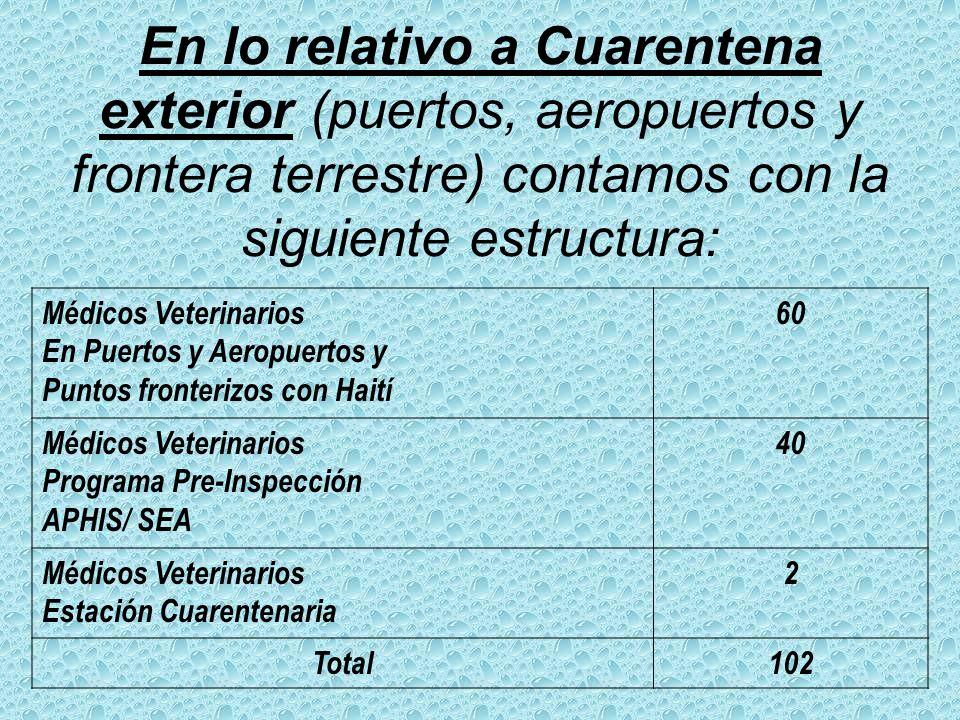 En lo relativo a Cuarentena exterior (puertos, aeropuertos y frontera terrestre) contamos con la siguiente estructura: