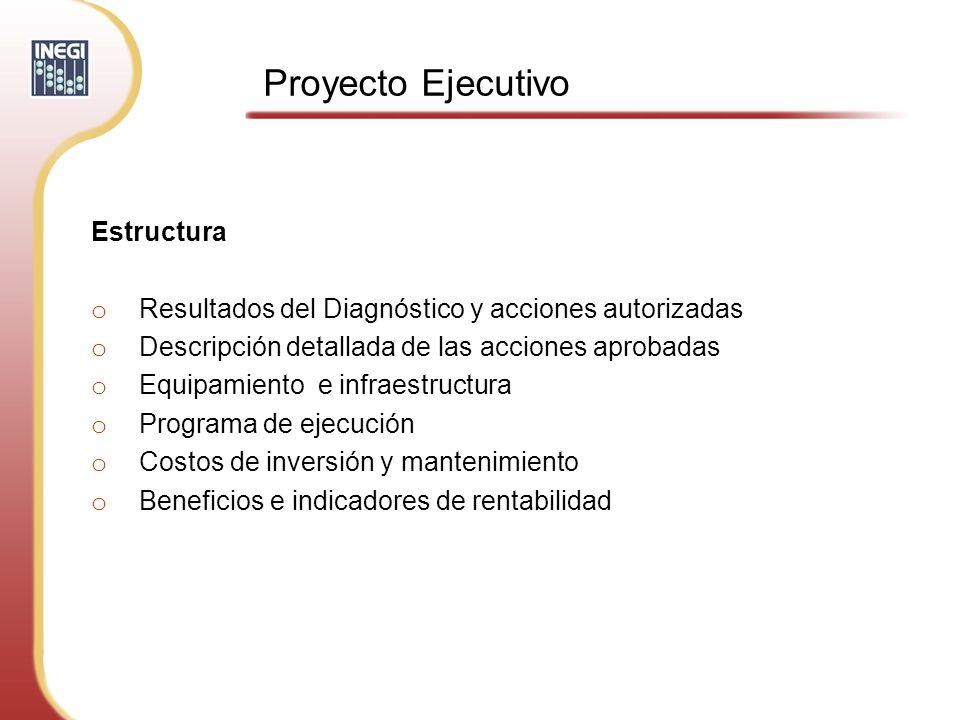 Proyecto Ejecutivo Estructura