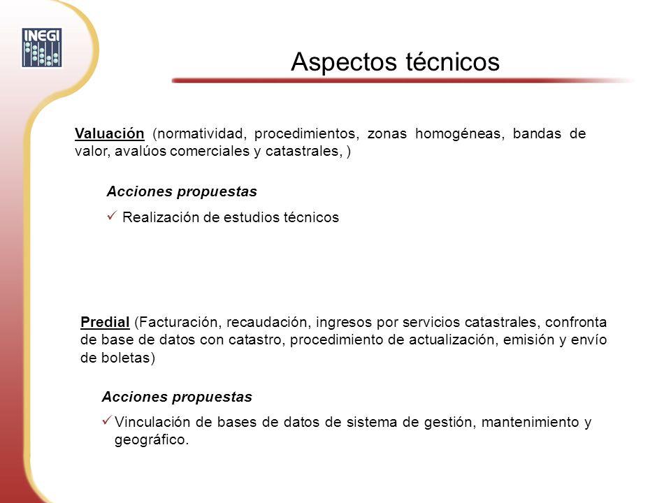 Aspectos técnicos Programa de Modernización Catastral
