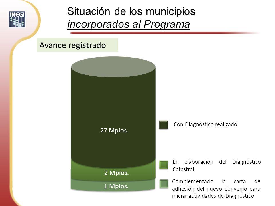 Situación de los municipios incorporados al Programa