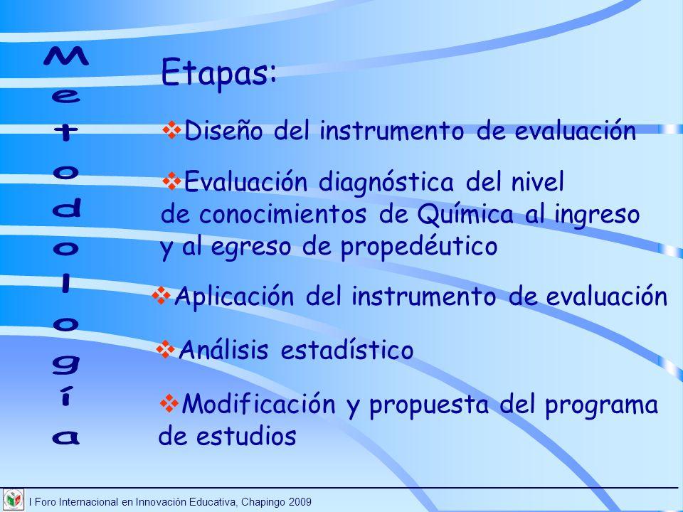 Etapas: Metodología Diseño del instrumento de evaluación