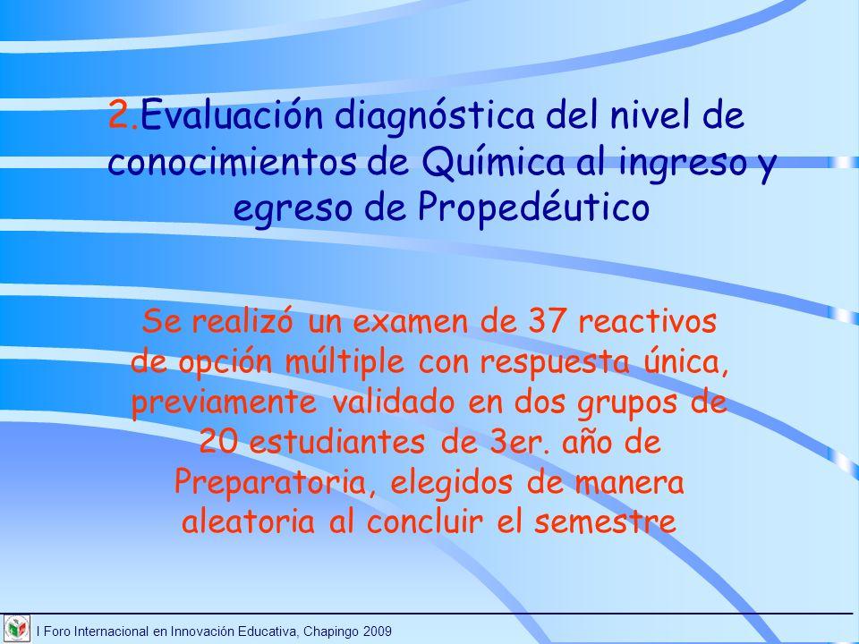 Evaluación diagnóstica del nivel de conocimientos de Química al ingreso y egreso de Propedéutico