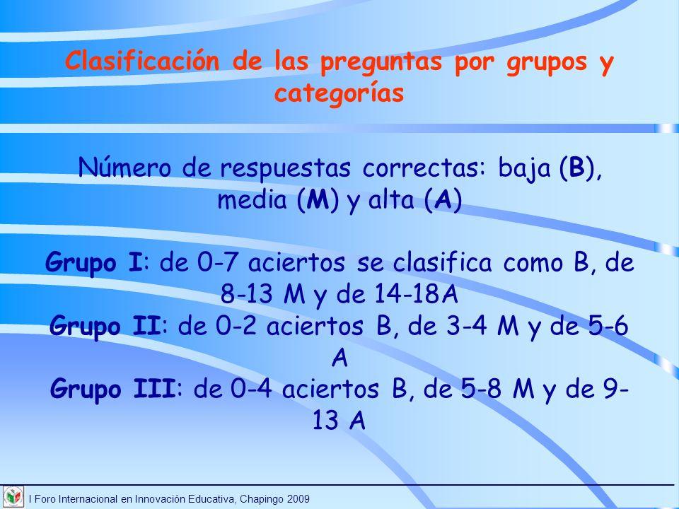 Clasificación de las preguntas por grupos y categorías