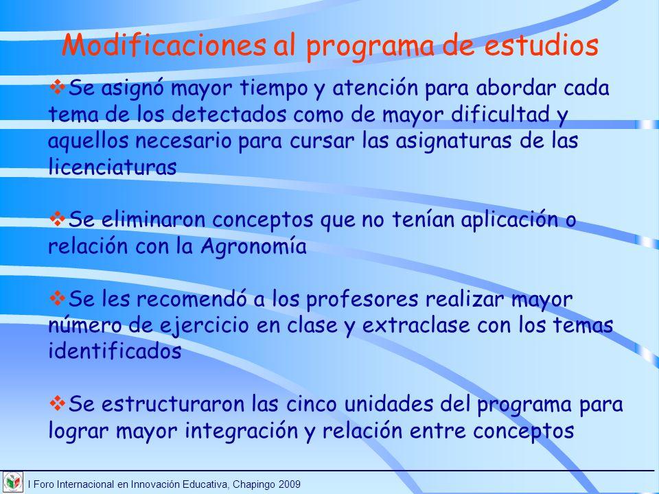 Modificaciones al programa de estudios