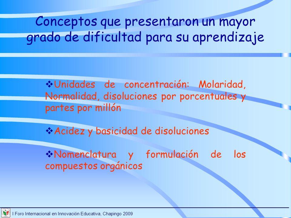 Conceptos que presentaron un mayor grado de dificultad para su aprendizaje