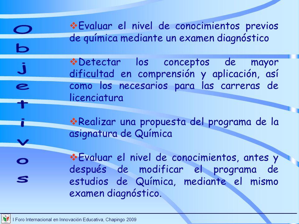 Evaluar el nivel de conocimientos previos de química mediante un examen diagnóstico