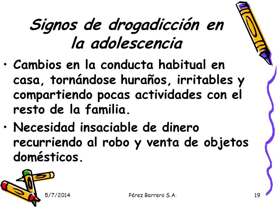 Signos de drogadicción en la adolescencia