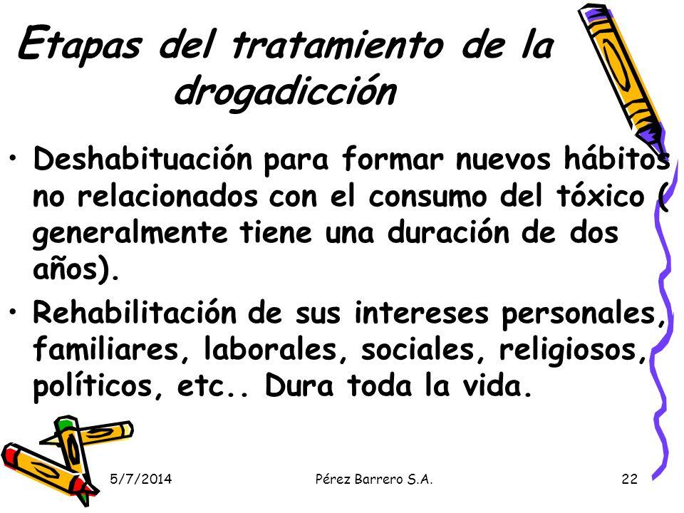Etapas del tratamiento de la drogadicción