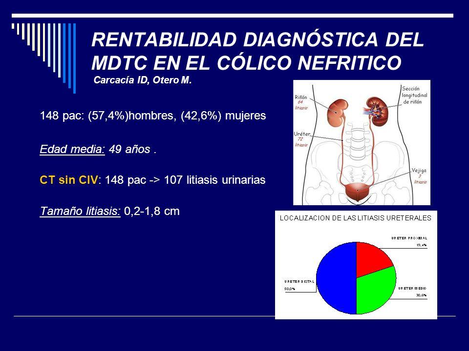 RENTABILIDAD DIAGNÓSTICA DEL MDTC EN EL CÓLICO NEFRITICO Carcacía ID, Otero M.