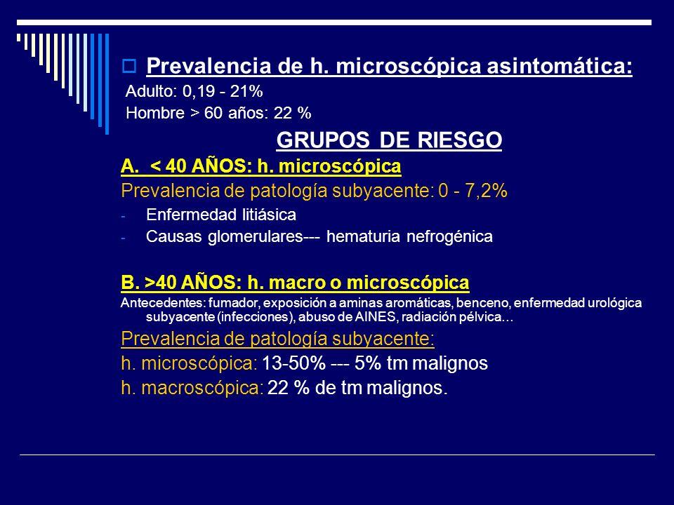 Prevalencia de h. microscópica asintomática: