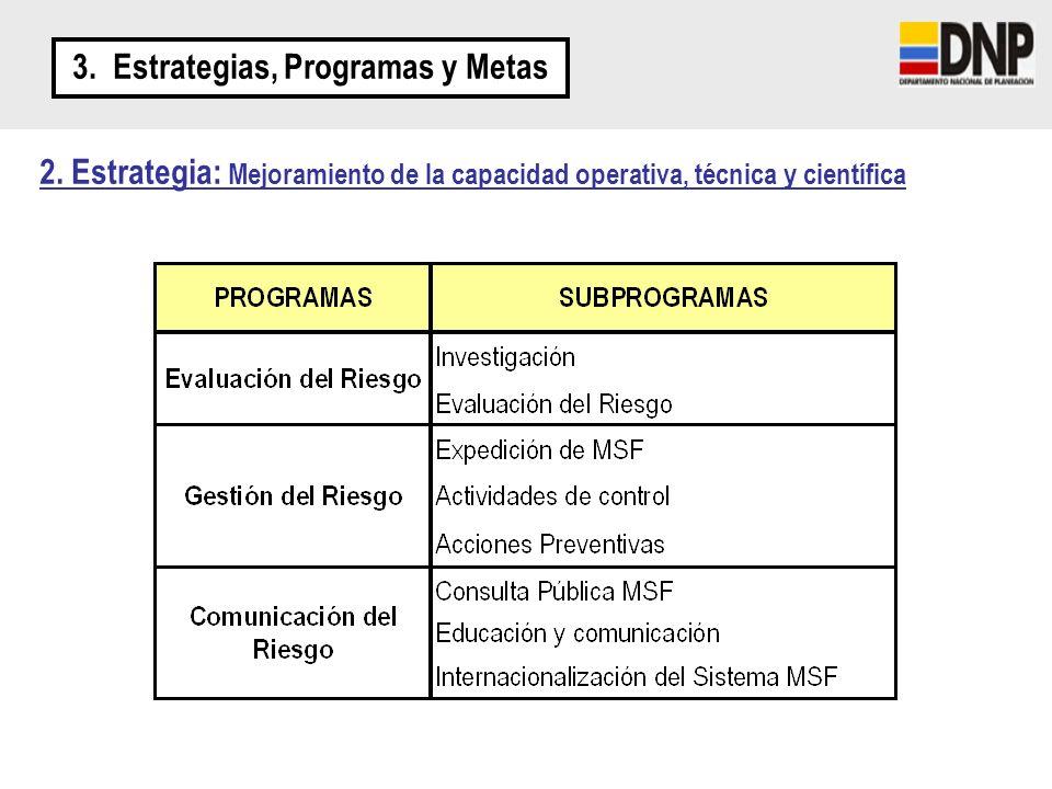 3. Estrategias, Programas y Metas