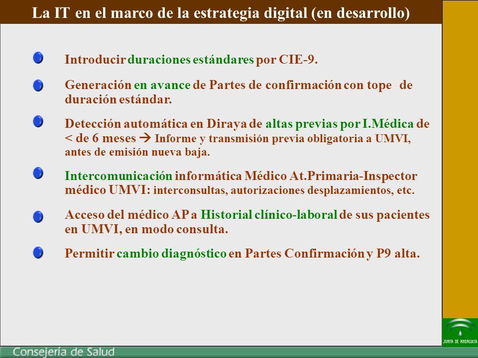 La IT en el marco de la estrategia digital (en desarrollo)