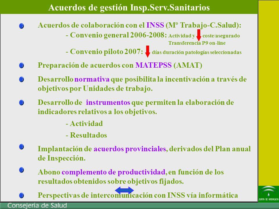 Acuerdos de gestión Insp.Serv.Sanitarios