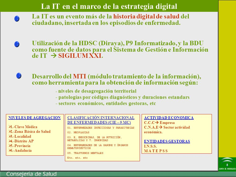 La IT en el marco de la estrategia digital