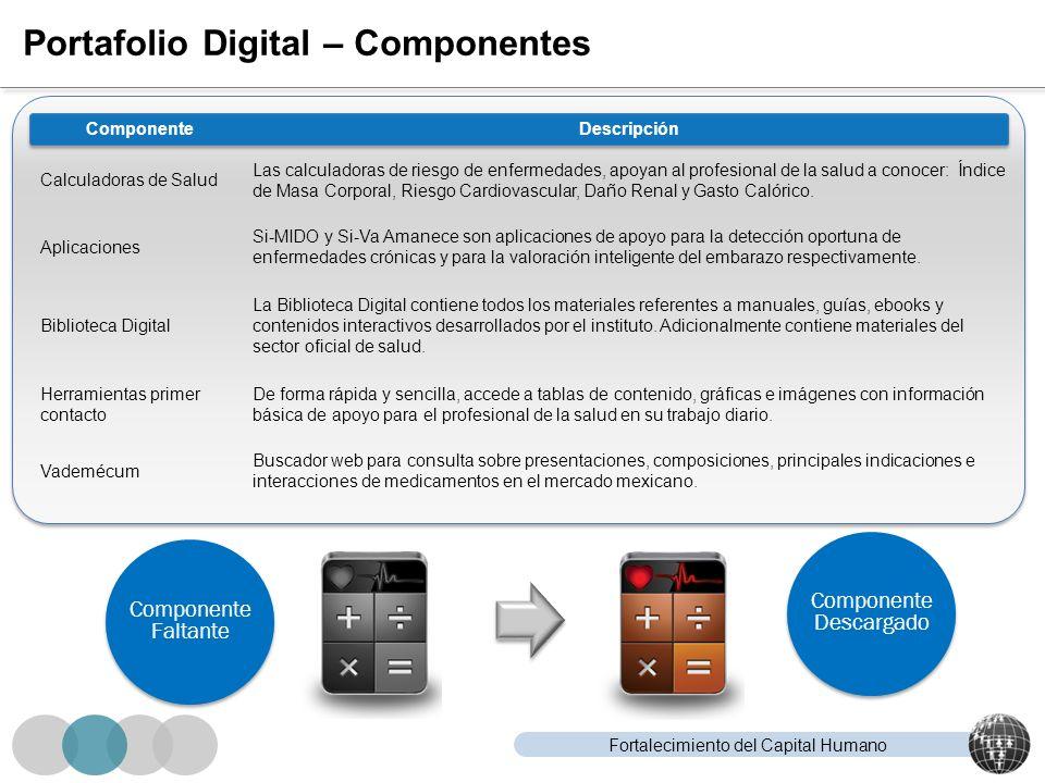 Portafolio Digital – Componentes