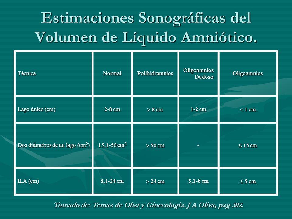 Estimaciones Sonográficas del Volumen de Líquido Amniótico.