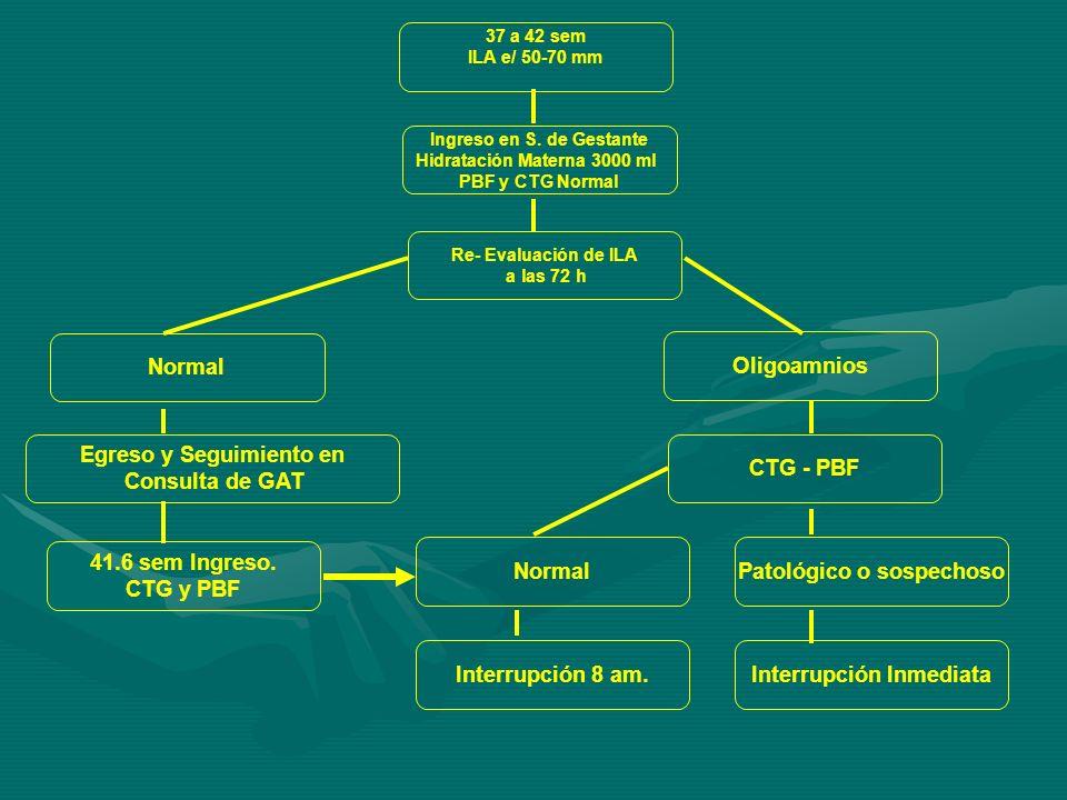 Egreso y Seguimiento en Consulta de GAT CTG - PBF