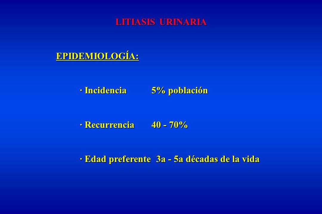 LITIASIS URINARIA EPIDEMIOLOGÍA: · Incidencia 5% población.