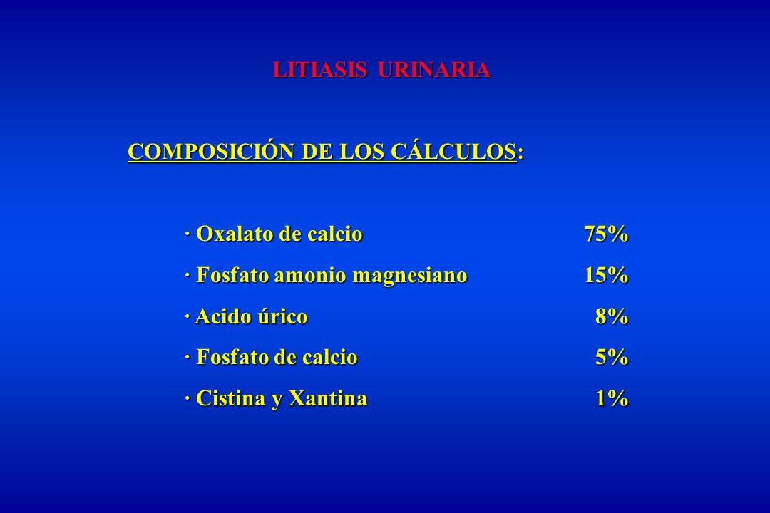 LITIASIS URINARIA COMPOSICIÓN DE LOS CÁLCULOS: · Oxalato de calcio 75% · Fosfato amonio magnesiano 15%