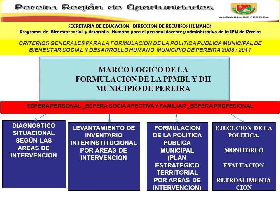 SECRETARIA DE EDUCACION DIRECCION DE RECURSOS HUMANOS