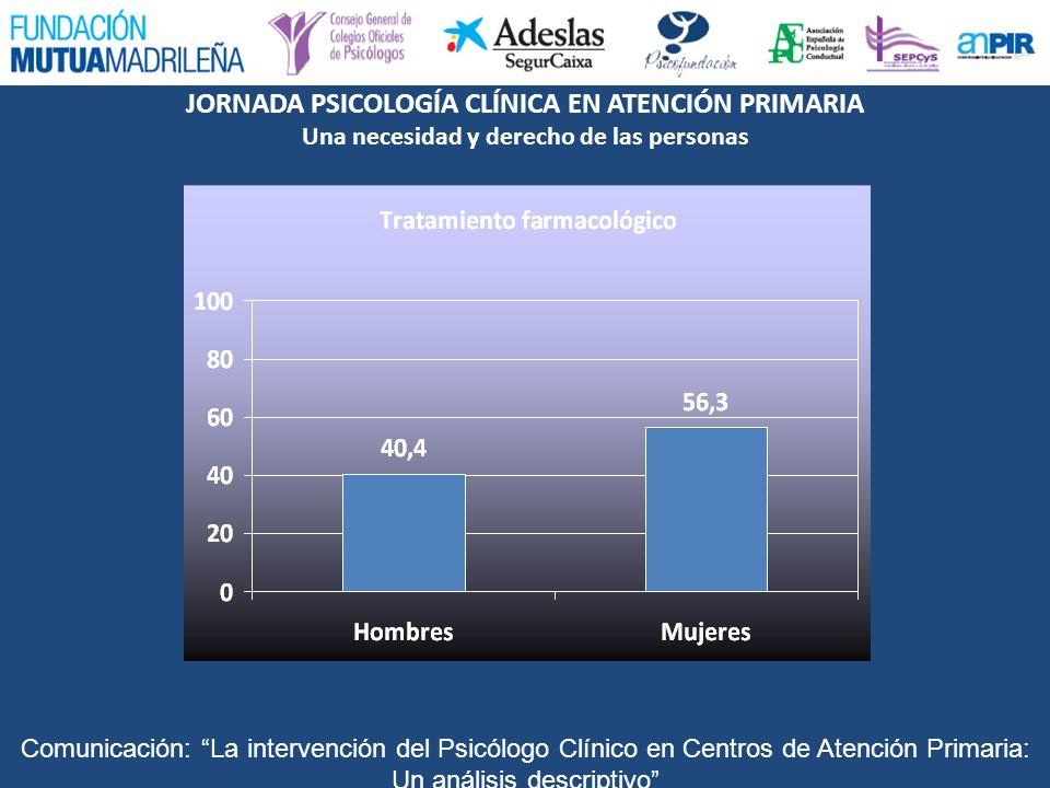 Comunicación: La intervención del Psicólogo Clínico en Centros de Atención Primaria: Un análisis descriptivo