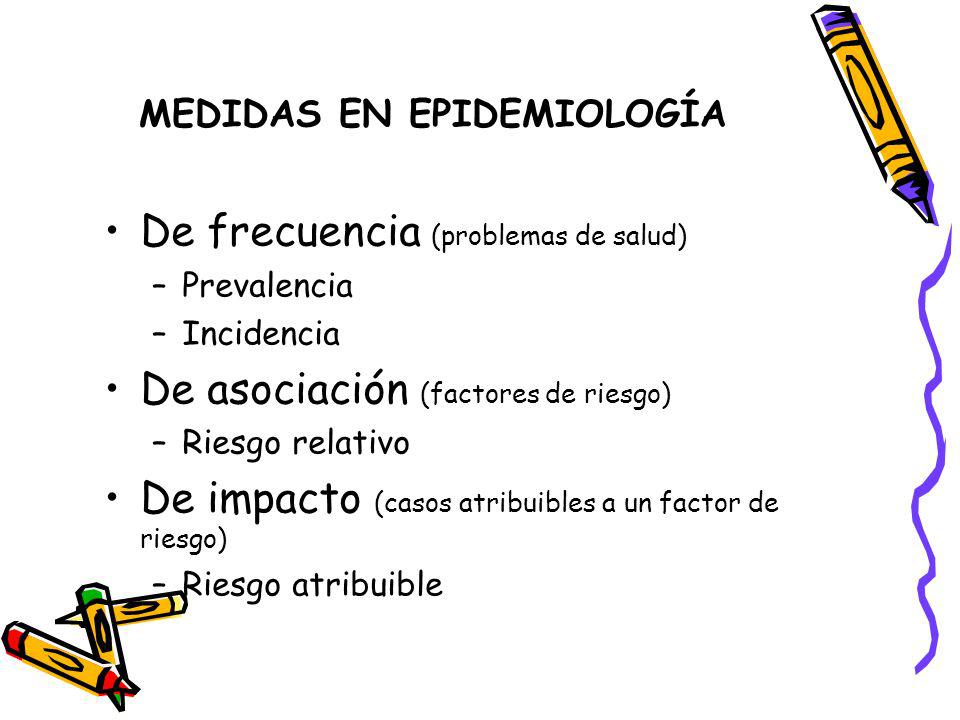 MEDIDAS EN EPIDEMIOLOGÍA