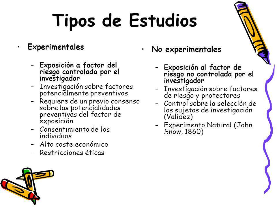 Tipos de Estudios Experimentales No experimentales