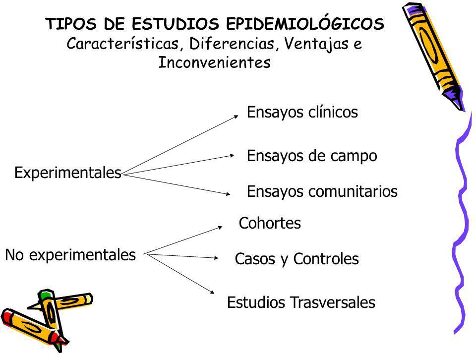 TIPOS DE ESTUDIOS EPIDEMIOLÓGICOS Características, Diferencias, Ventajas e Inconvenientes
