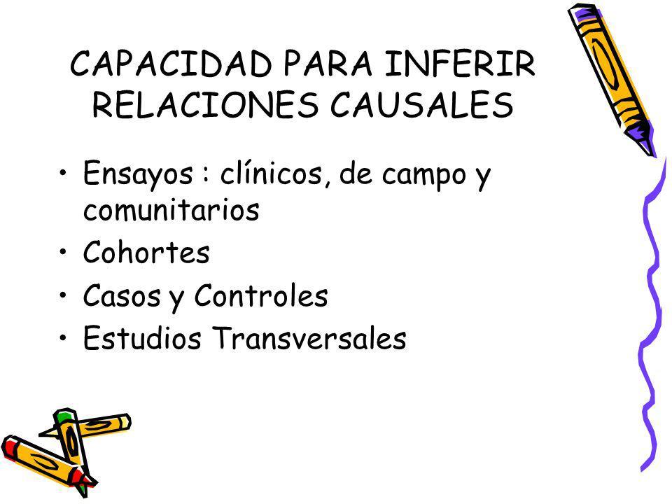 CAPACIDAD PARA INFERIR RELACIONES CAUSALES
