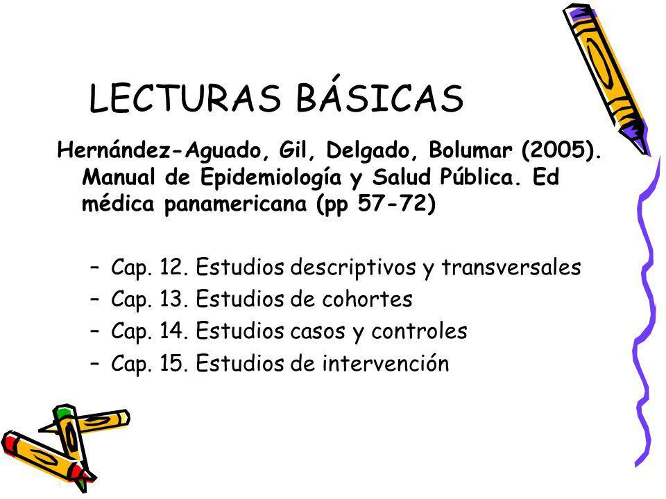 LECTURAS BÁSICAS Hernández-Aguado, Gil, Delgado, Bolumar (2005). Manual de Epidemiología y Salud Pública. Ed médica panamericana (pp 57-72)