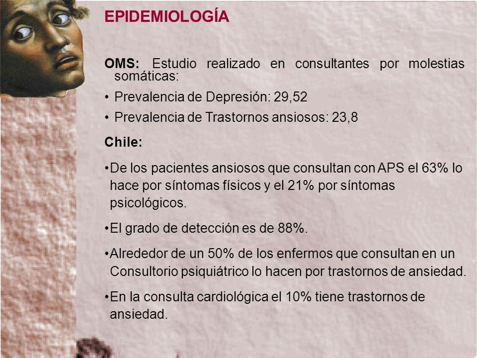 EPIDEMIOLOGÍA OMS: Estudio realizado en consultantes por molestias somáticas: Prevalencia de Depresión: 29,52.
