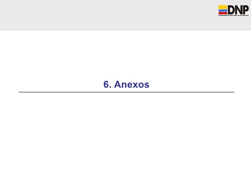 6. Anexos