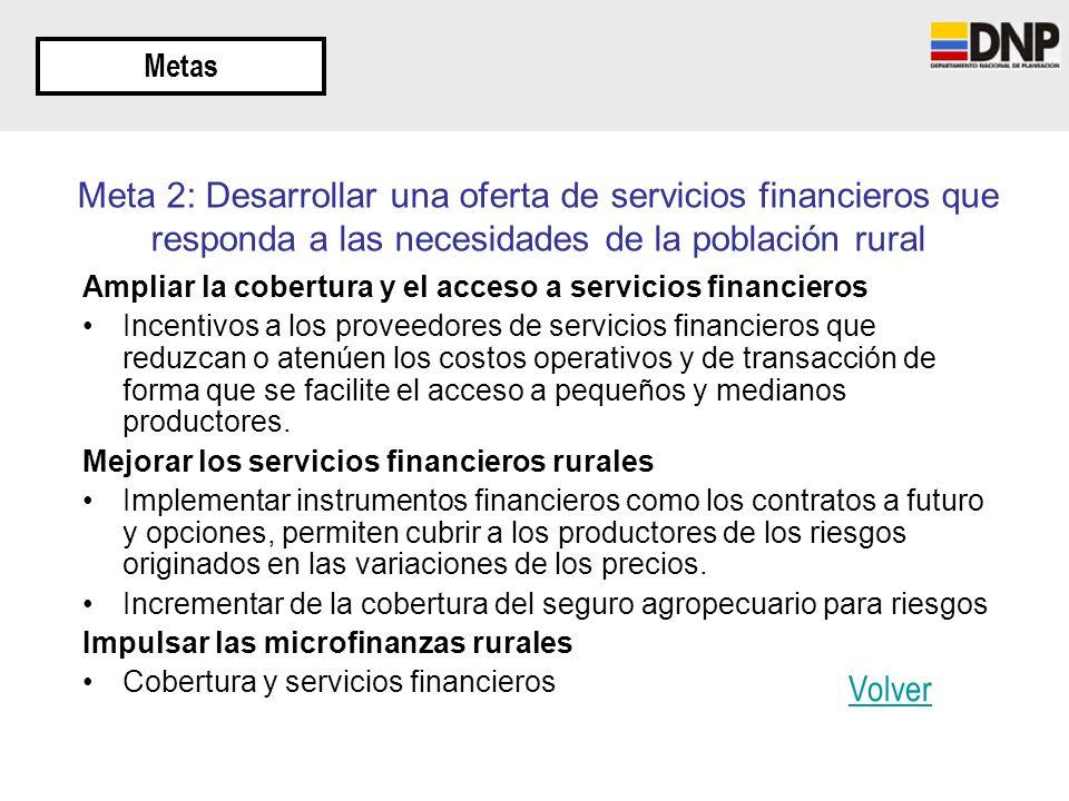 Metas Meta 2: Desarrollar una oferta de servicios financieros que responda a las necesidades de la población rural.