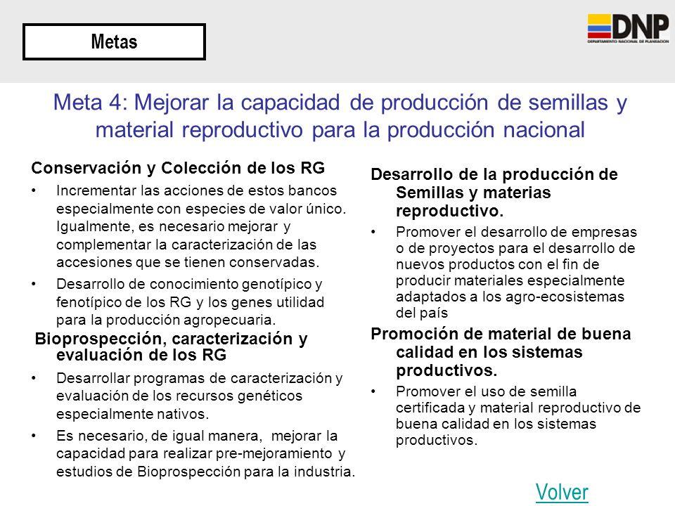 Metas Meta 4: Mejorar la capacidad de producción de semillas y material reproductivo para la producción nacional.