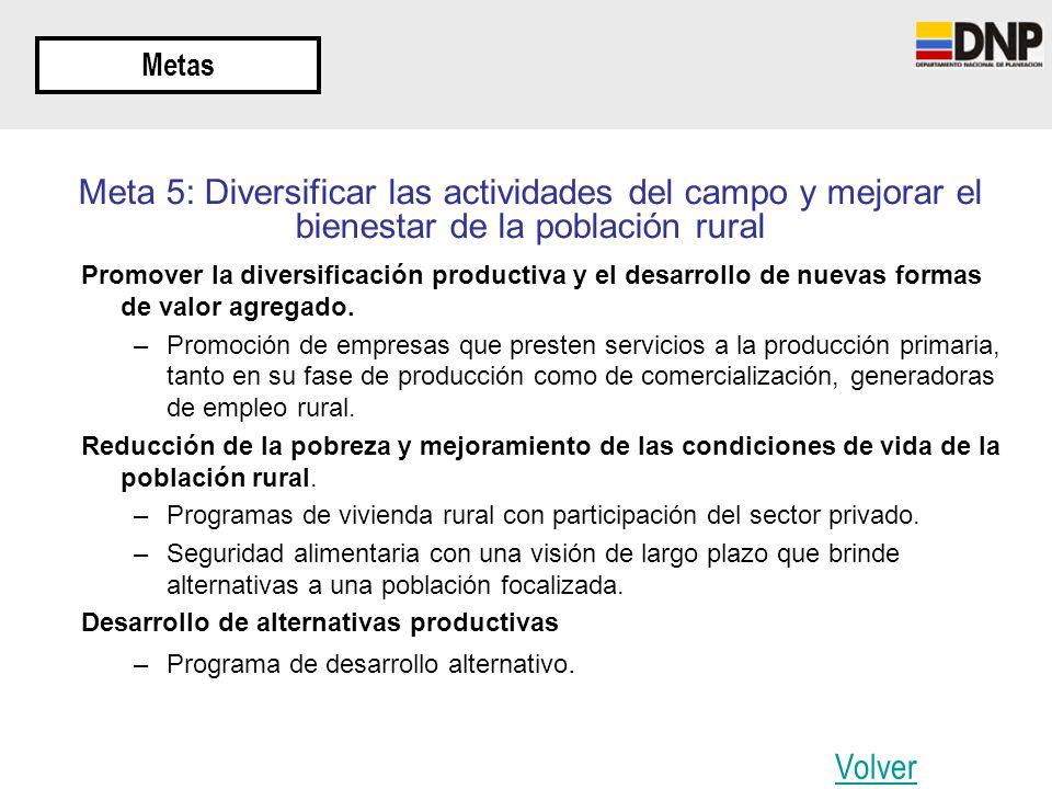 Metas Meta 5: Diversificar las actividades del campo y mejorar el bienestar de la población rural.