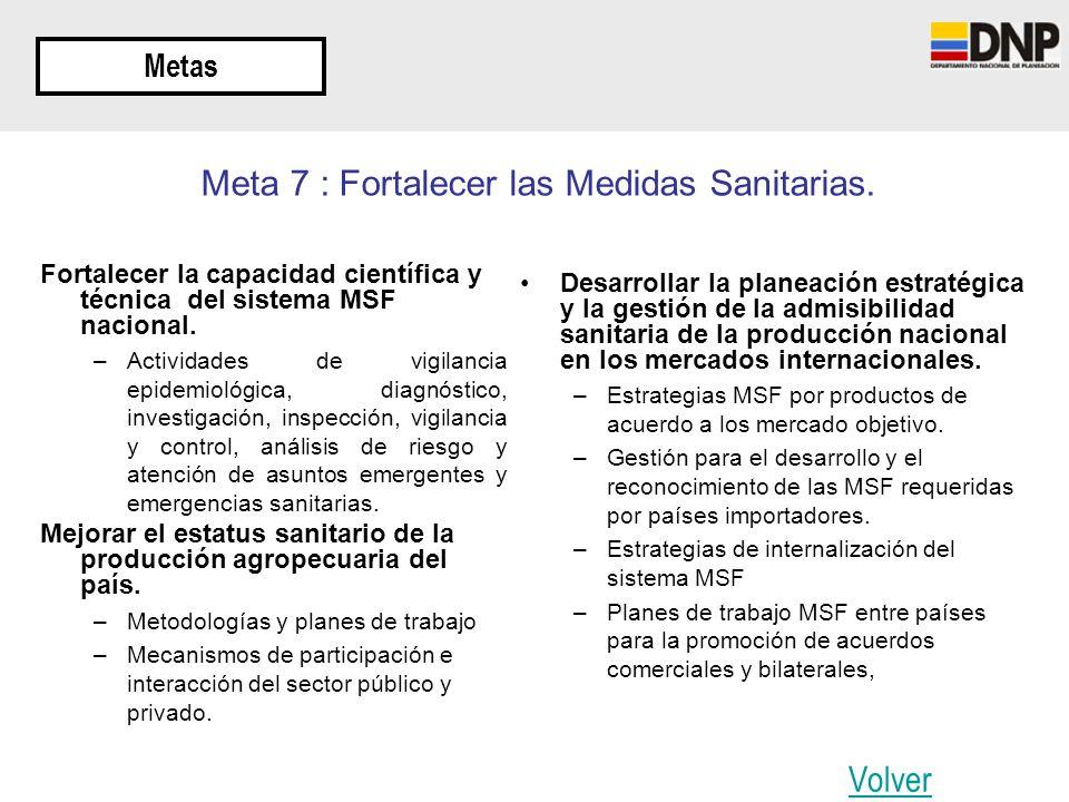 Meta 7 : Fortalecer las Medidas Sanitarias.